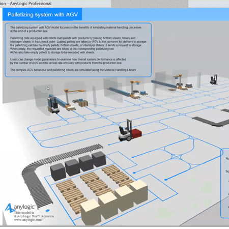 Introduction Webinar: Simulation Modeling for Systems Engineers