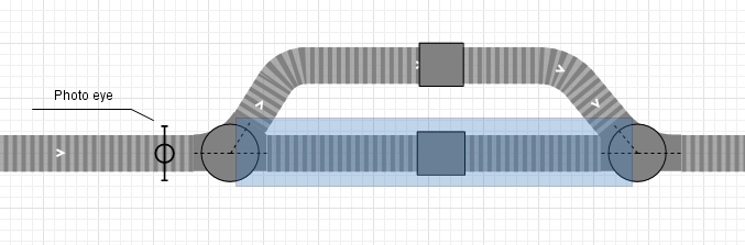 Как правильно писать конвейера куплю шнековый конвейер